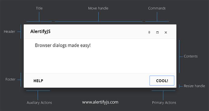 AlertifyJS