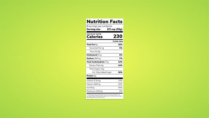 Transforming Nutrition Facts Label Formats