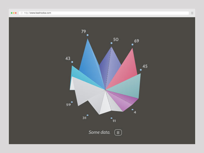 CSS 3D Animated Chart