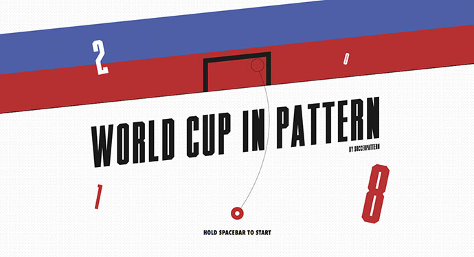 World cup in pattern