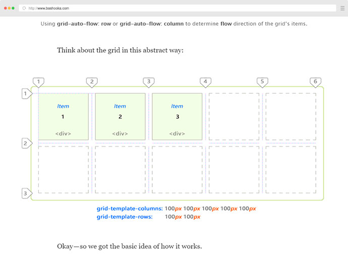 CSS Grid - The Swiss Army Knife For Website and Application Layouts