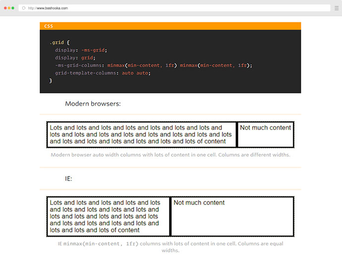 CSS Grid in IE: Debunking Common IE Grid Misconceptions