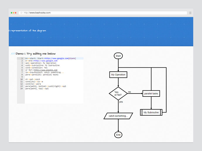 10 Useful Text-based Flowchart & Diagram Tools For Web Developers