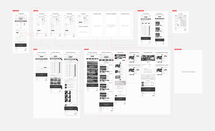 Website - UX Flow