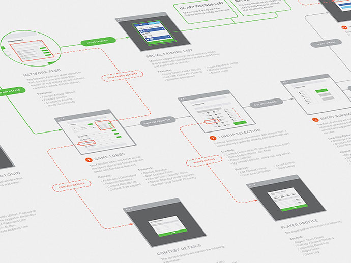 Application User Journey