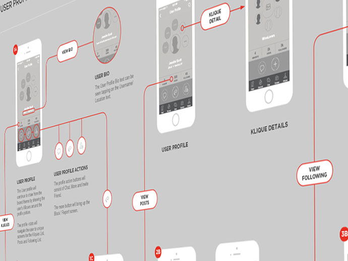iOS 8 UX Flows