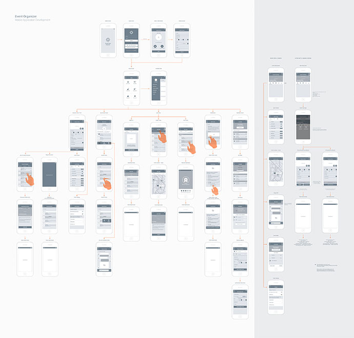 Social Event Management Application Wireframe