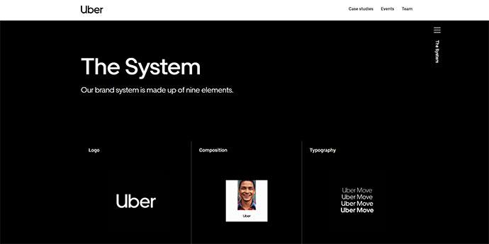 Uber 2018 Brand Case Study