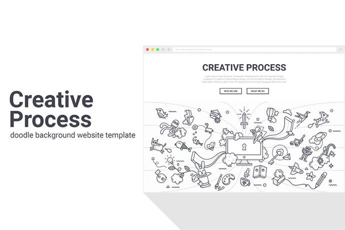 Creative Process Doodle Background Web Template