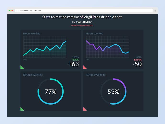 Stats animation.