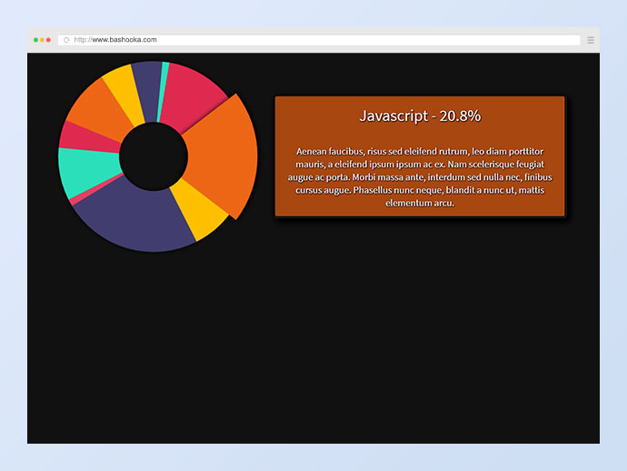 Pie Chart with Animated Description Box (Fully Responsive)