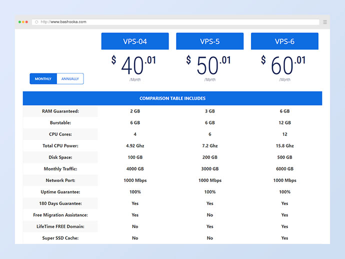 WordPress Pricing Tables, Sliders & Comparison Tables