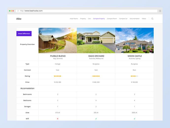 Alike - WordPress Custom Post Comparison