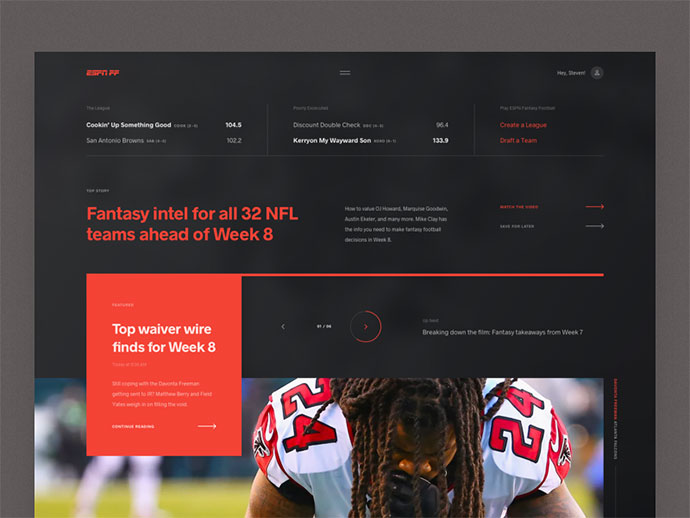 ESPN Fantasy Football | Exploration
