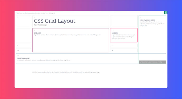 CSS Grid Layout - New Terminology