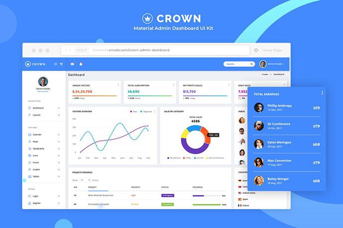 Crown - Material Admin Dashboard UI Kit