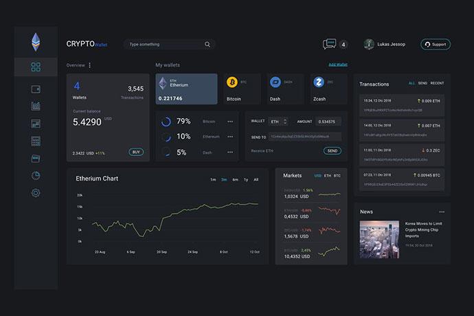 Crypto Wallet Ui kit - T