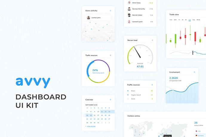 Avvy – Dashboard UI Kit