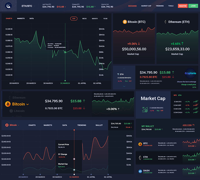 Cryptorio - Cryptocurrency Trading Dashboard UI KIT
