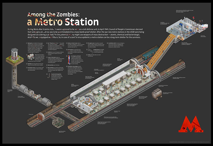 Among The Zombies: A Metro Station
