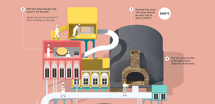 30 Cool & Interesting Infographic Designs