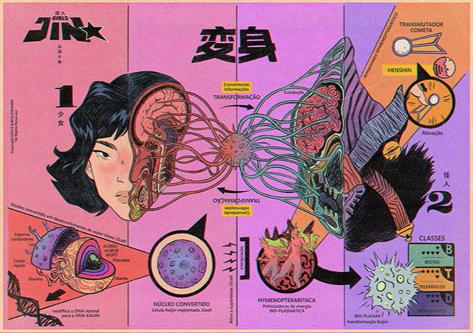 Girlsjin Henshin Infographic