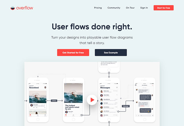 20 Useful User Flow Tools & Templates