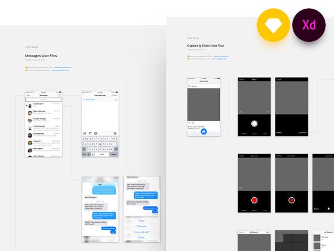 Free iOS User Flows for Sketch & Adobe XD