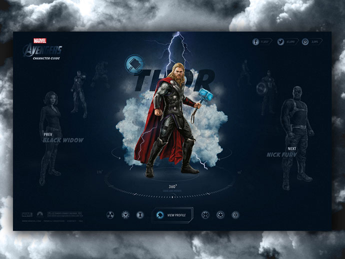 Avengers Character Guide - Thor