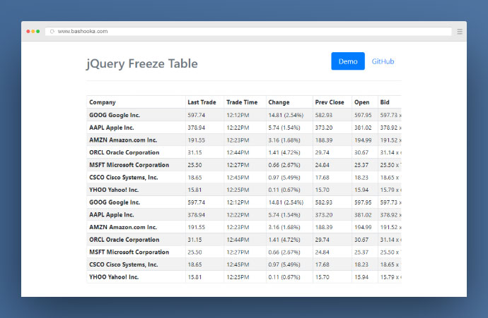 Jquery Freeze-table