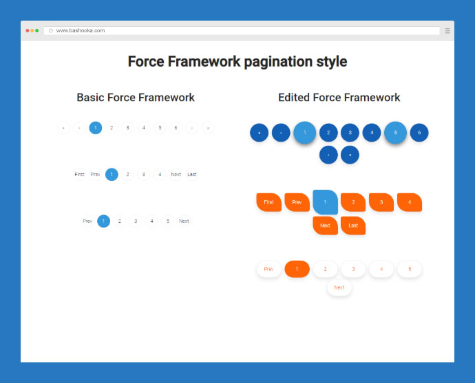 Force Framework pagination style modified CSS #ForceFramework