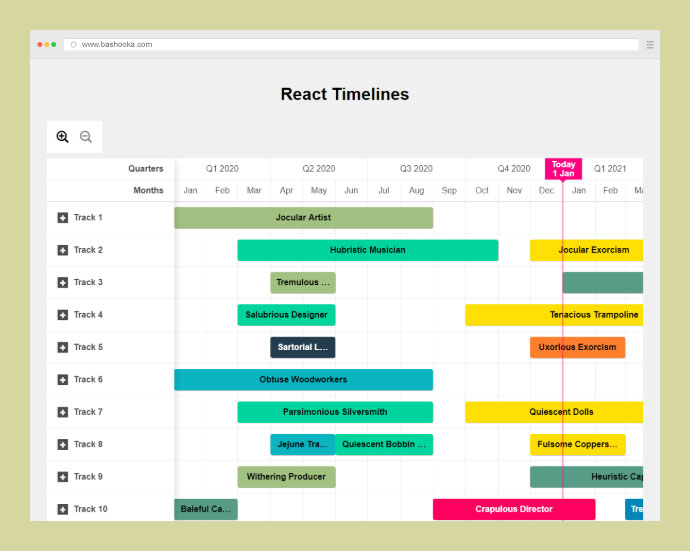 10 Best React Libraries to Visualize Timelines – Bashooka