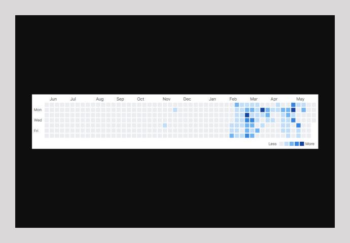 Vue Calendar-heatmap