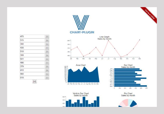 V Chart Plugin