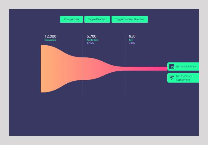 Vue Funnel Graph