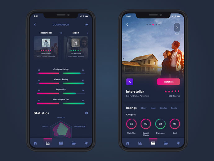 Movie App | Comparison