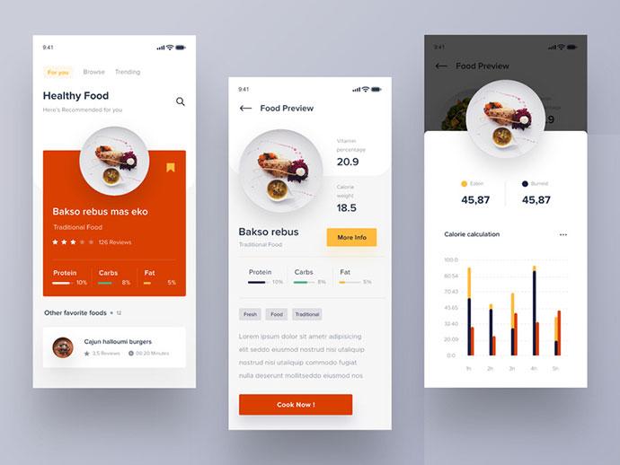 Food Calorie App