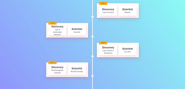 20 CSS & Javascript Timeline Examples