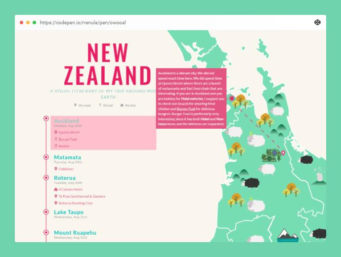 New Zealand Visual Itinerary